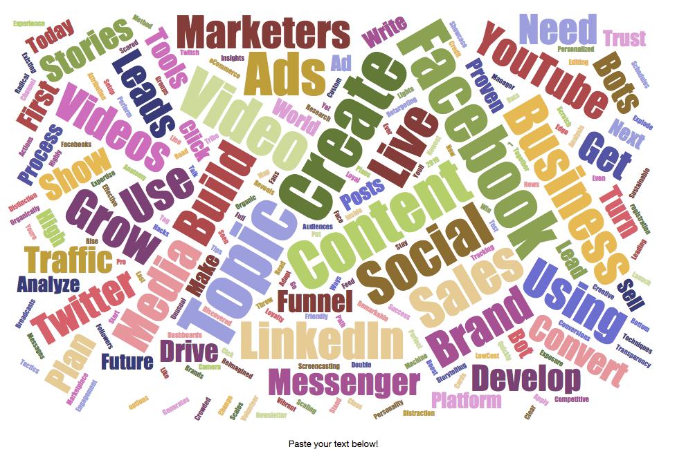 blog_post_idea_wordcloud